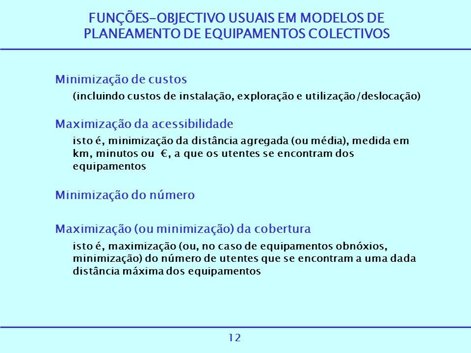 FUNÇÕES-OBJECTIVO USUAIS EM MODELOS DE PLANEAMENTO DE EQUIPAMENTOS COLECTIVOS