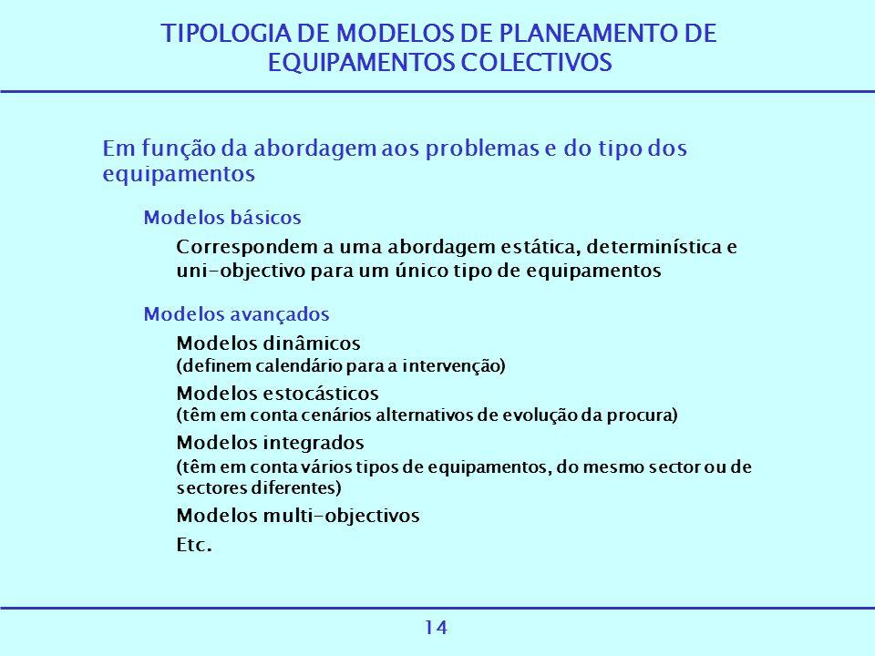 TIPOLOGIA DE MODELOS DE PLANEAMENTO DE EQUIPAMENTOS COLECTIVOS