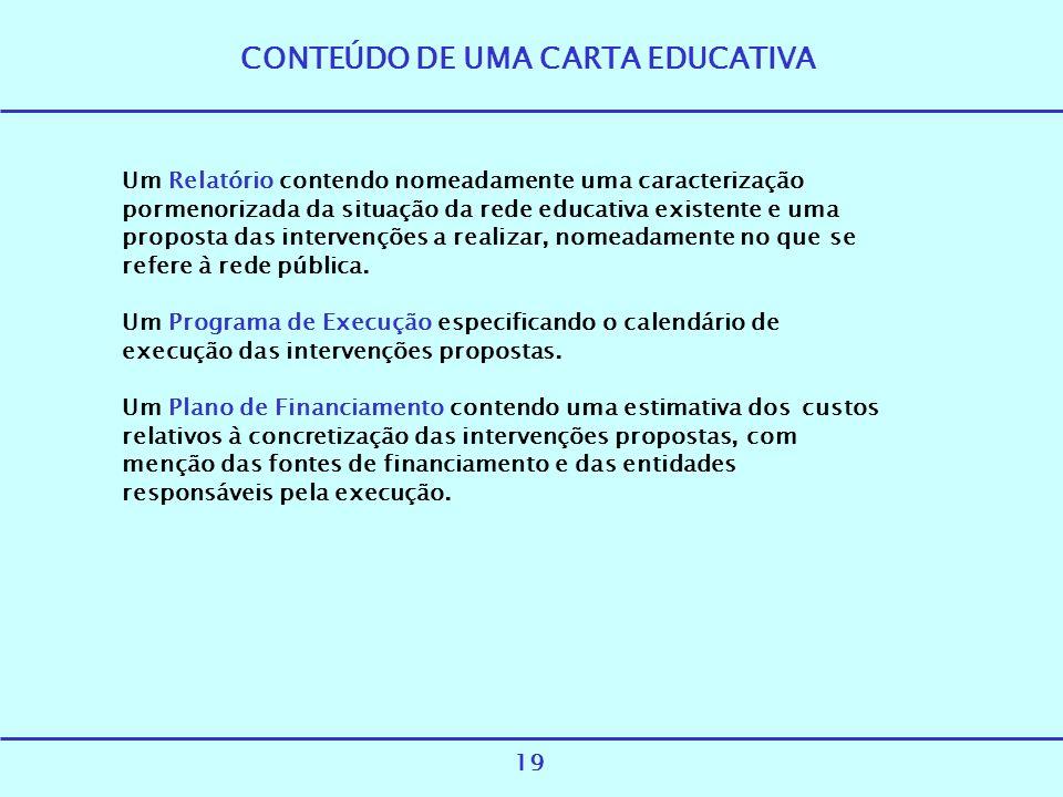 CONTEÚDO DE UMA CARTA EDUCATIVA