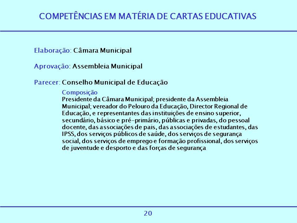 COMPETÊNCIAS EM MATÉRIA DE CARTAS EDUCATIVAS