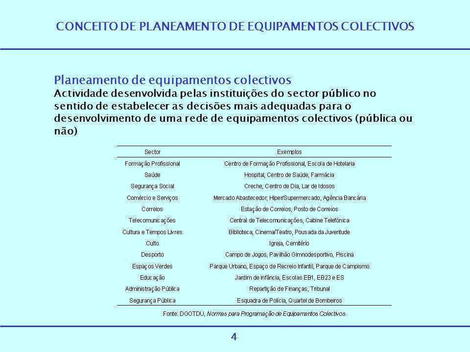 CONCEITO DE PLANEAMENTO DE EQUIPAMENTOS COLECTIVOS