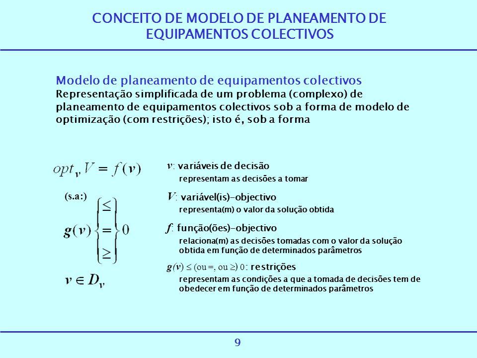 CONCEITO DE MODELO DE PLANEAMENTO DE EQUIPAMENTOS COLECTIVOS
