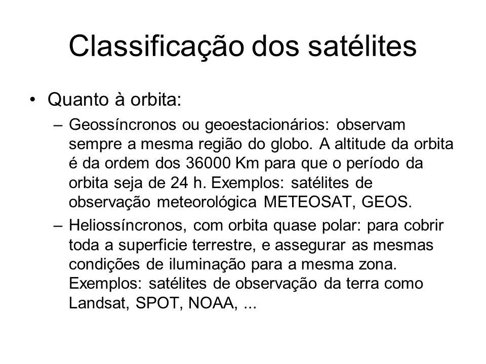 Classificação dos satélites