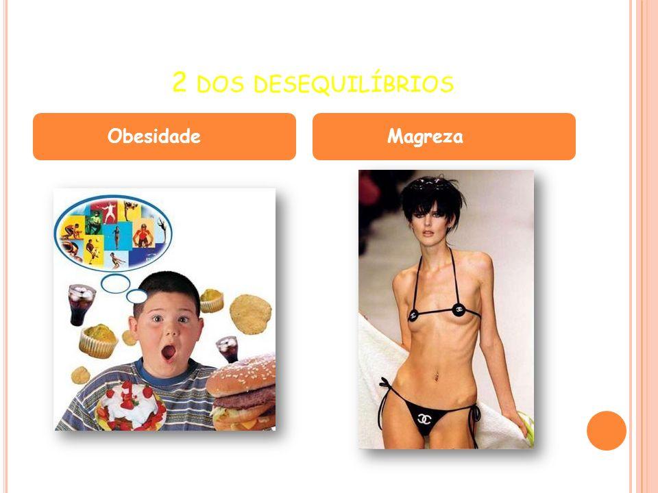 2 dos desequilíbrios Obesidade Magreza