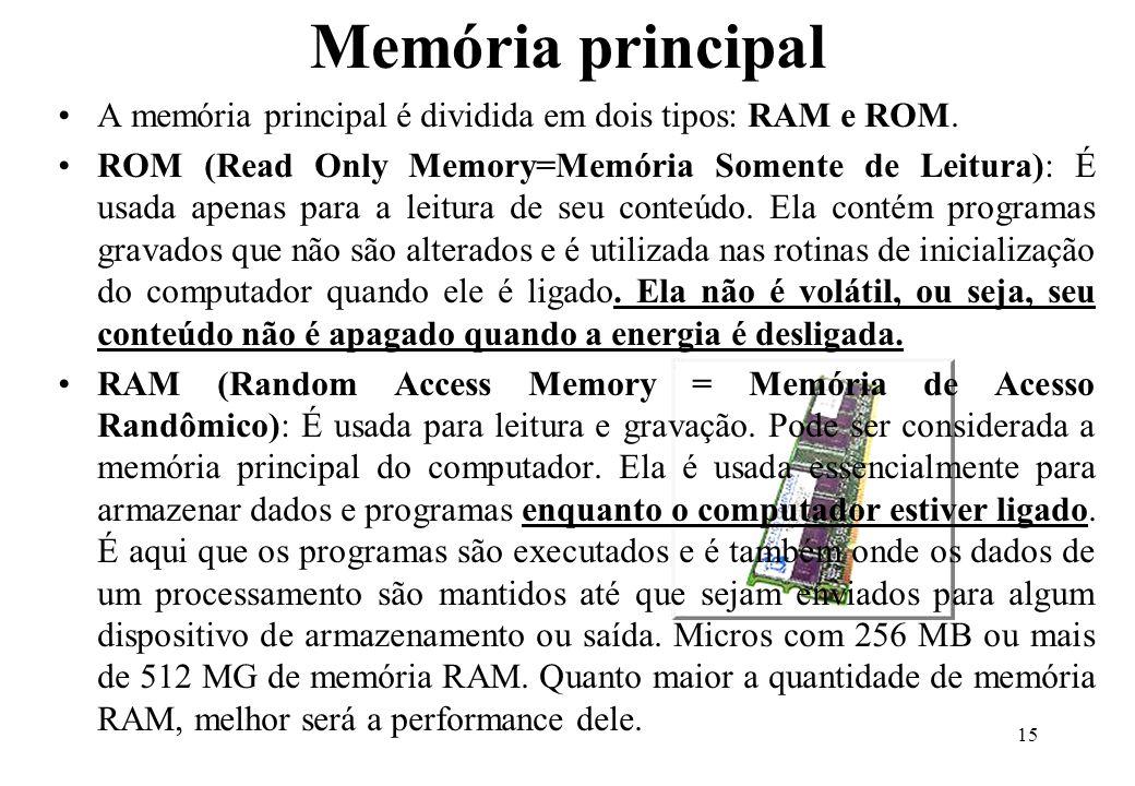 Memória principal A memória principal é dividida em dois tipos: RAM e ROM.
