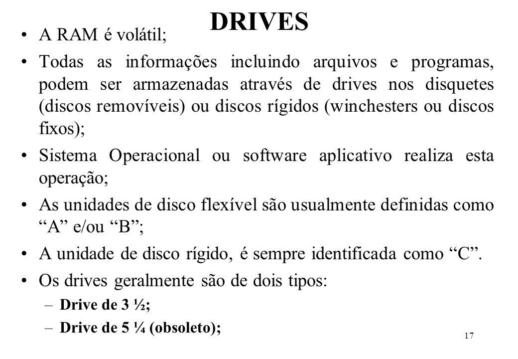 DRIVES A RAM é volátil;