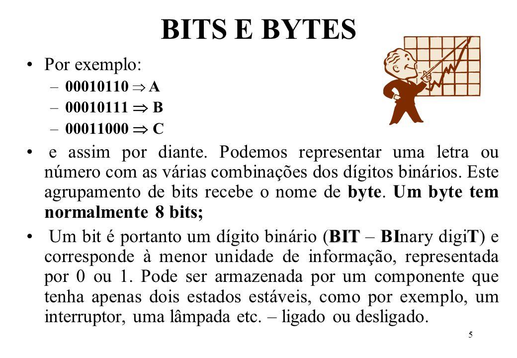 BITS E BYTES Por exemplo:
