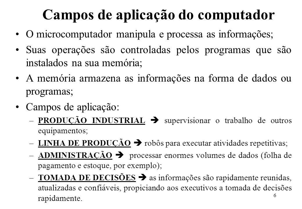 Campos de aplicação do computador