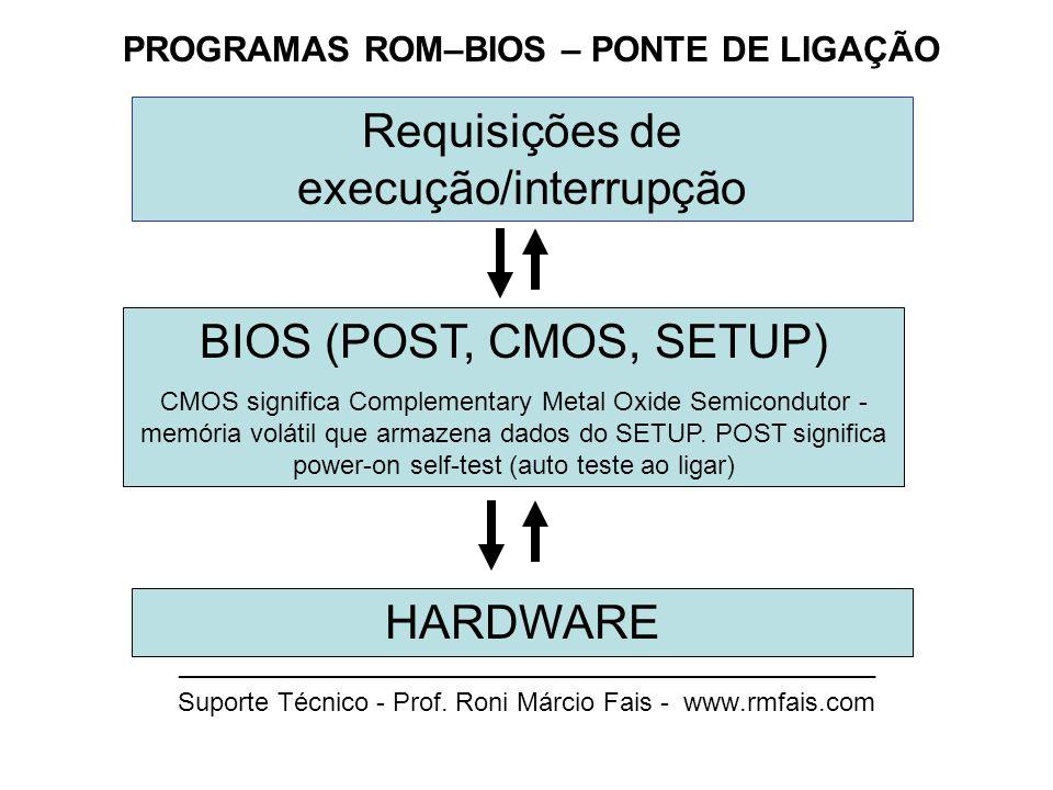 Suporte t cnico softwares e atividades relacionadas a for Que significa hardware