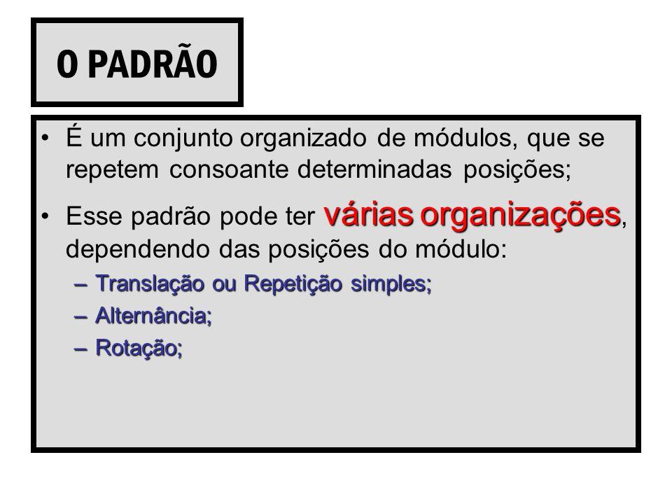 O PADRÃO É um conjunto organizado de módulos, que se repetem consoante determinadas posições;