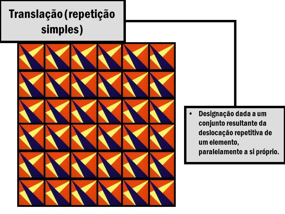Translação (repetição simples)