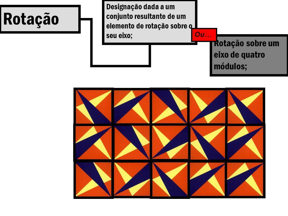 Rotação Rotação sobre um eixo de quatro módulos;