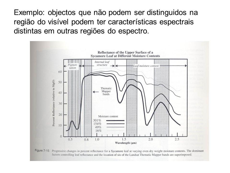 Exemplo: objectos que não podem ser distinguidos na região do visível podem ter características espectrais distintas em outras regiões do espectro.