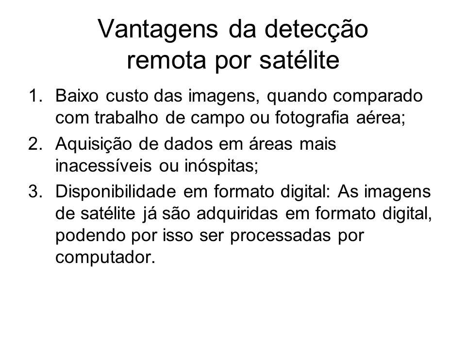 Vantagens da detecção remota por satélite