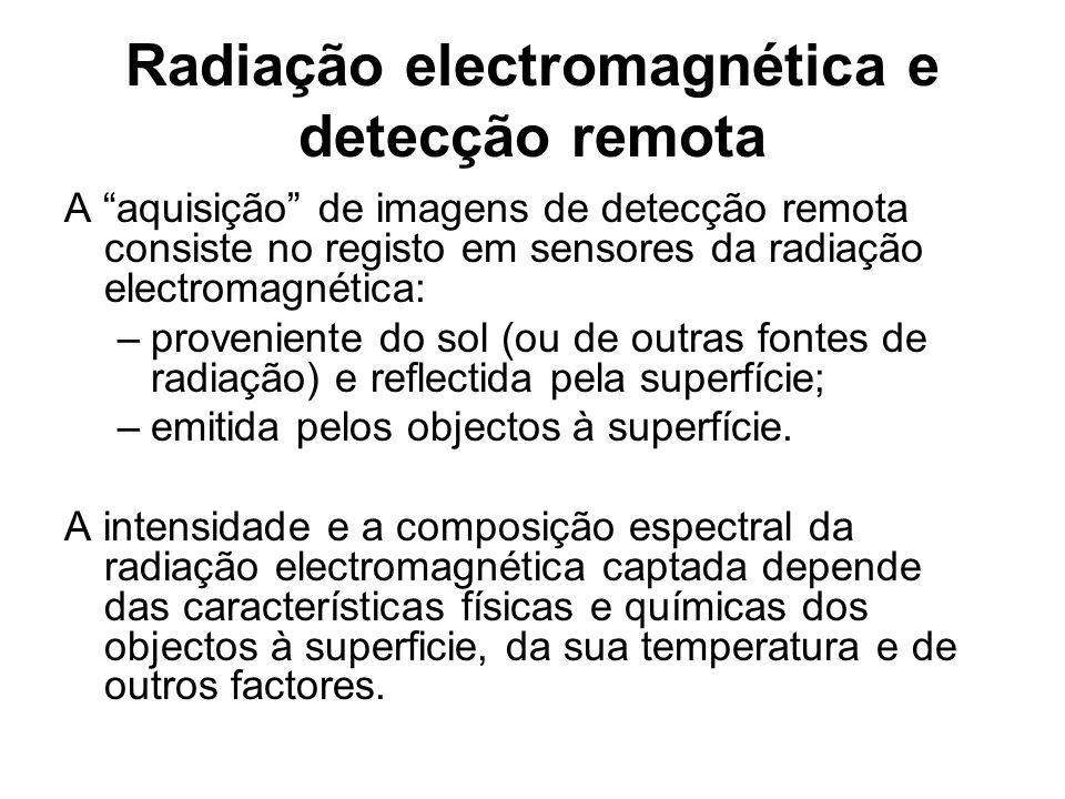 Radiação electromagnética e detecção remota