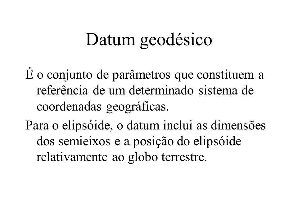 Datum geodésico É o conjunto de parâmetros que constituem a referência de um determinado sistema de coordenadas geográficas.