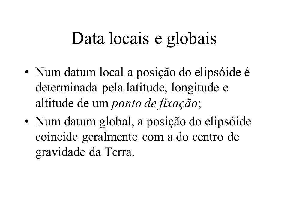 Data locais e globais Num datum local a posição do elipsóide é determinada pela latitude, longitude e altitude de um ponto de fixação;