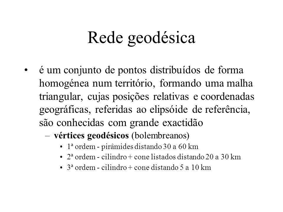 Rede geodésica
