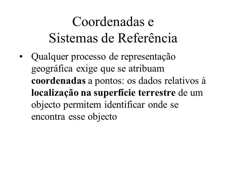Coordenadas e Sistemas de Referência