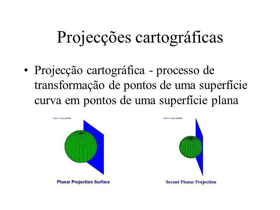 Projecções cartográficas