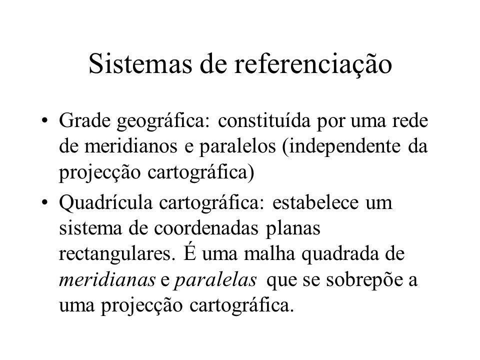 Sistemas de referenciação