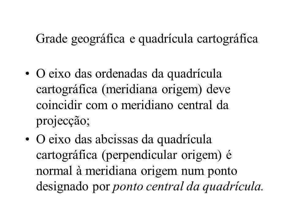 Grade geográfica e quadrícula cartográfica