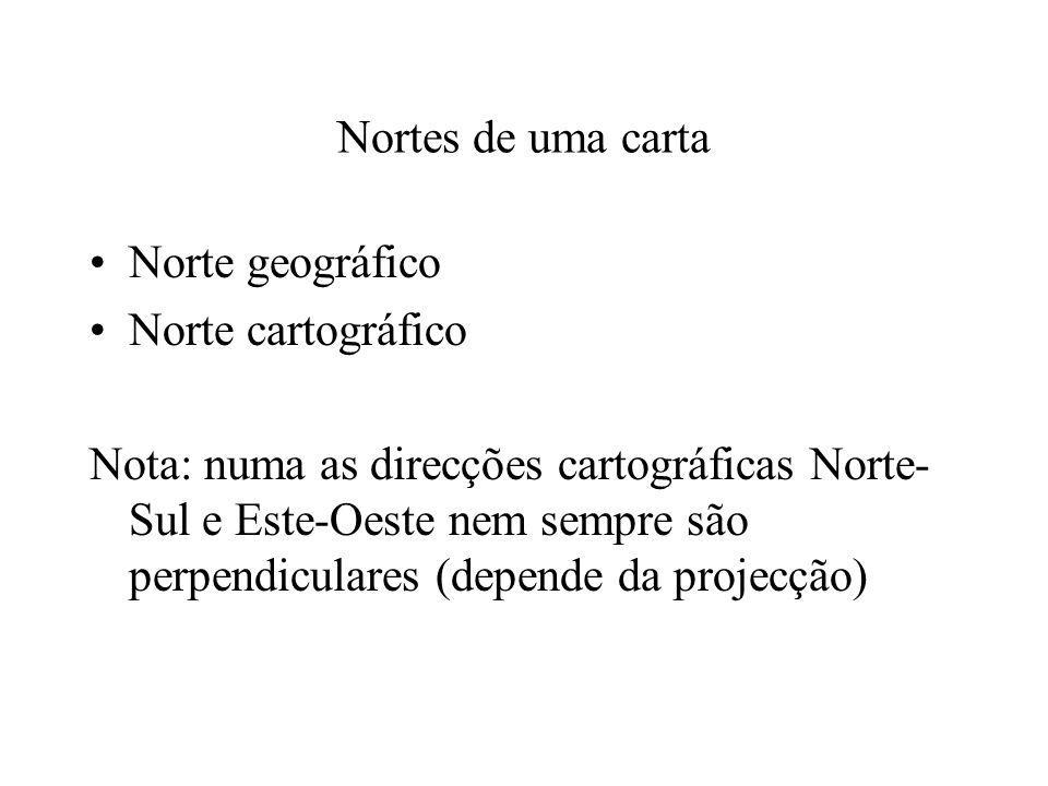 Nortes de uma carta Norte geográfico. Norte cartográfico.