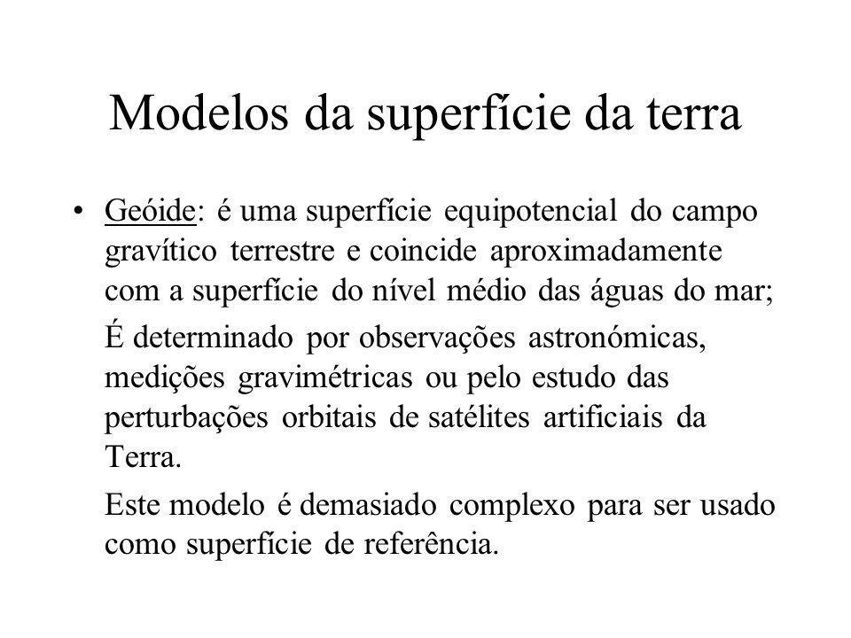Modelos da superfície da terra
