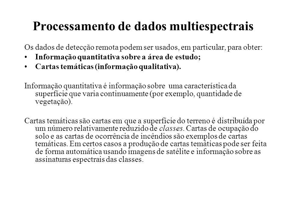 Processamento de dados multiespectrais