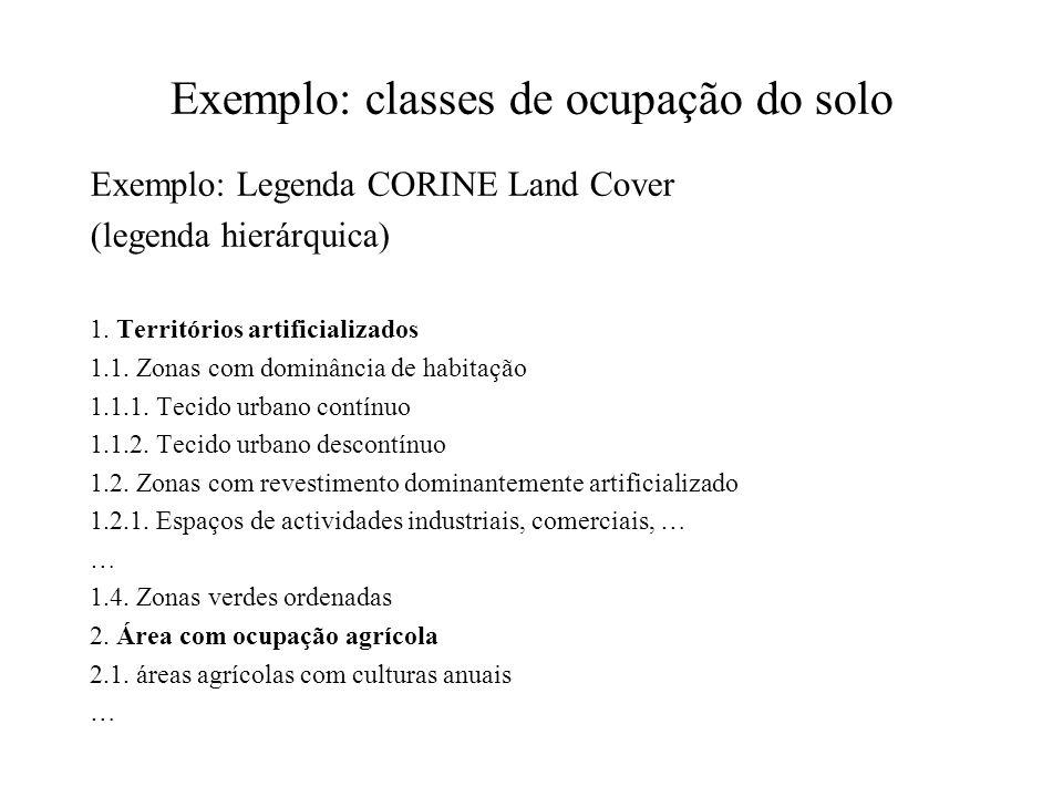Exemplo: classes de ocupação do solo