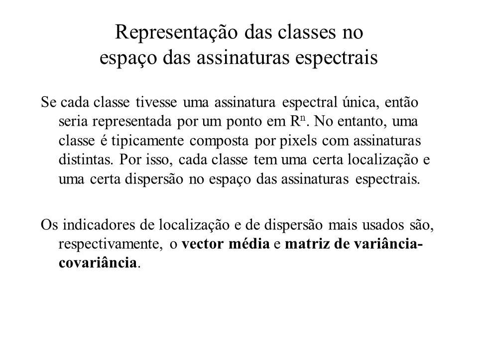 Representação das classes no espaço das assinaturas espectrais