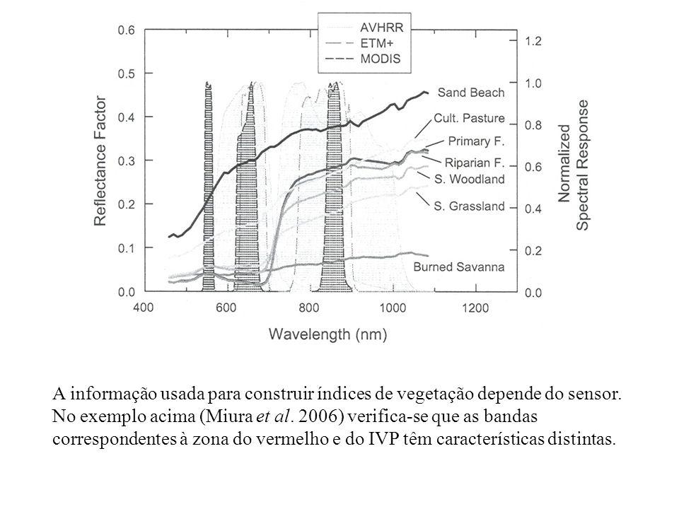 A informação usada para construir índices de vegetação depende do sensor.