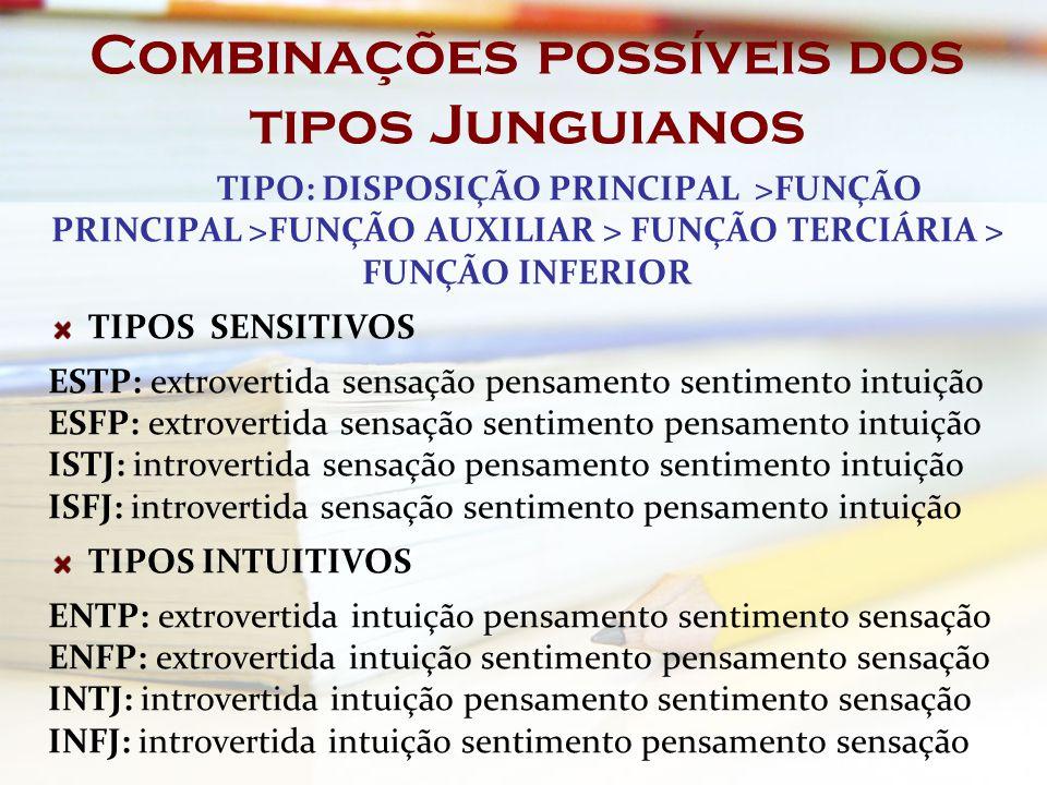 Combinações possíveis dos tipos Junguianos