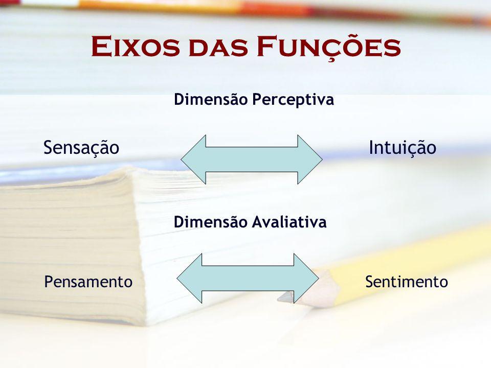 Eixos das Funções Sensação Intuição Dimensão Perceptiva