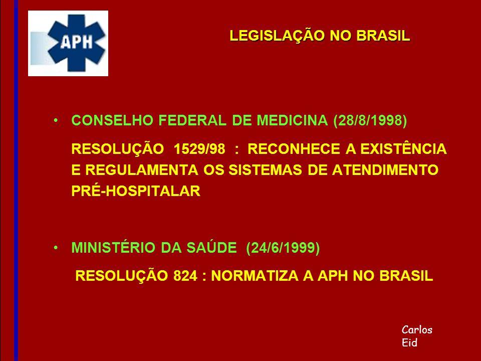 CONSELHO FEDERAL DE MEDICINA (28/8/1998)