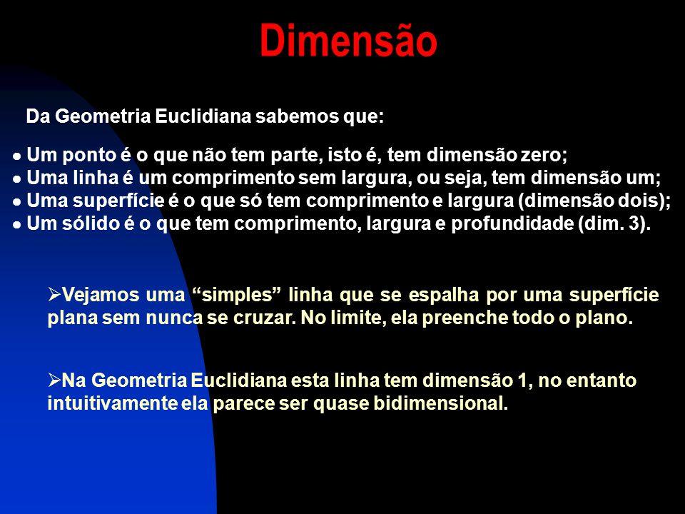 Dimensão Da Geometria Euclidiana sabemos que: