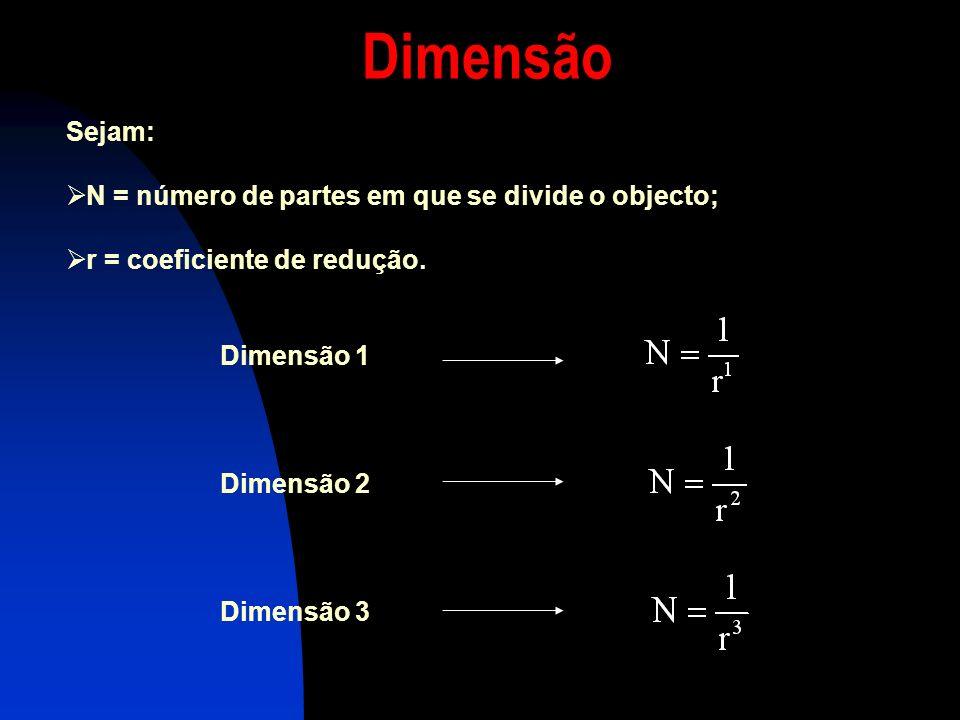 Dimensão Sejam: N = número de partes em que se divide o objecto;