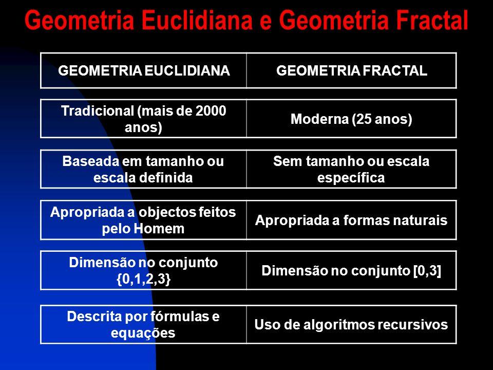 Geometria Euclidiana e Geometria Fractal