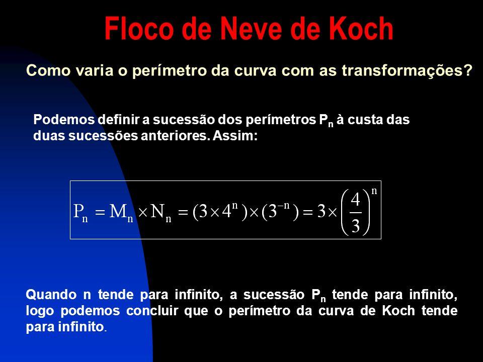 Floco de Neve de Koch Como varia o perímetro da curva com as transformações