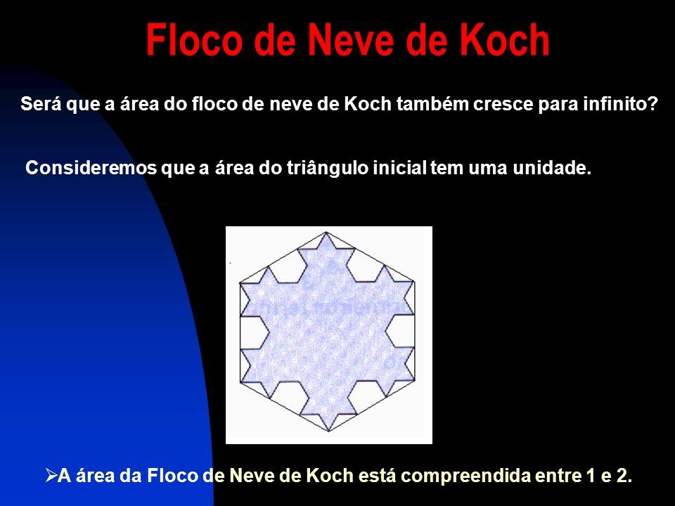 A área da Floco de Neve de Koch está compreendida entre 1 e 2.