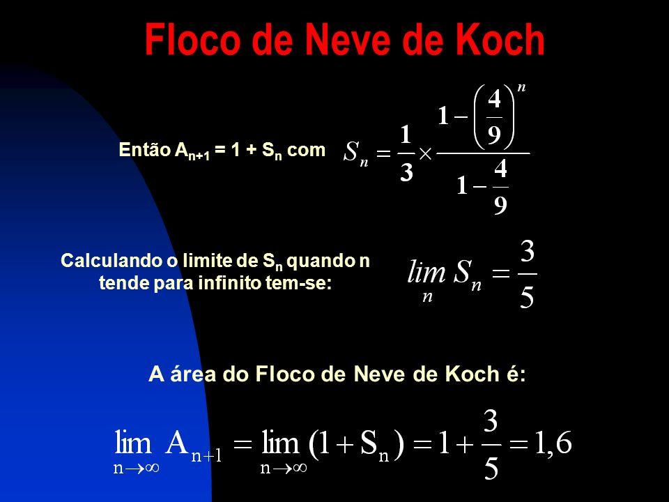 Floco de Neve de Koch A área do Floco de Neve de Koch é: