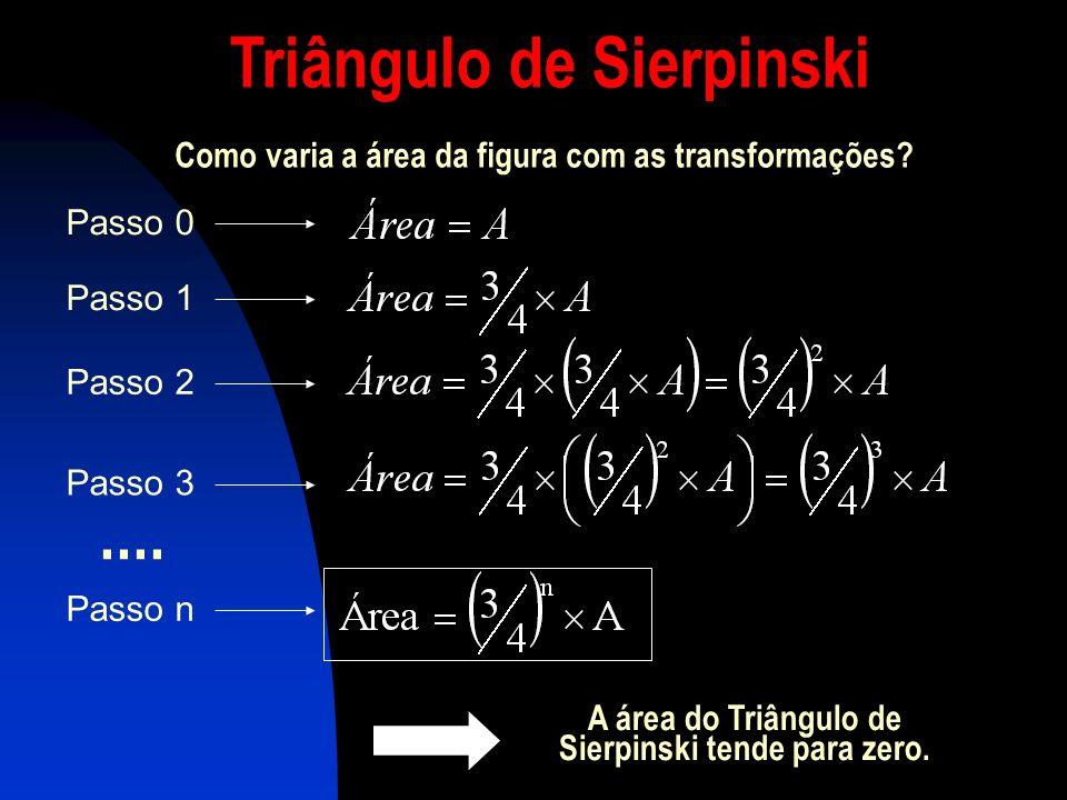 Triângulo de Sierpinski ....
