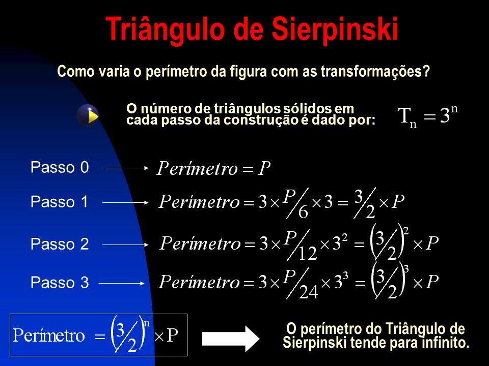 Triângulo de Sierpinski