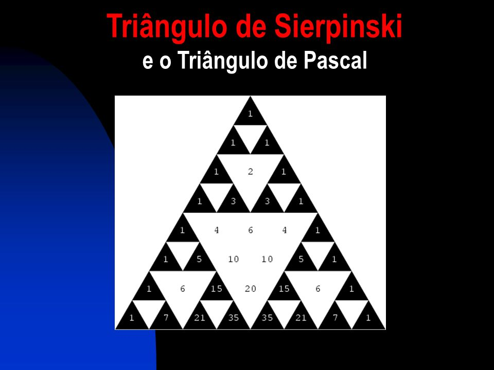 Triângulo de Sierpinski e o Triângulo de Pascal