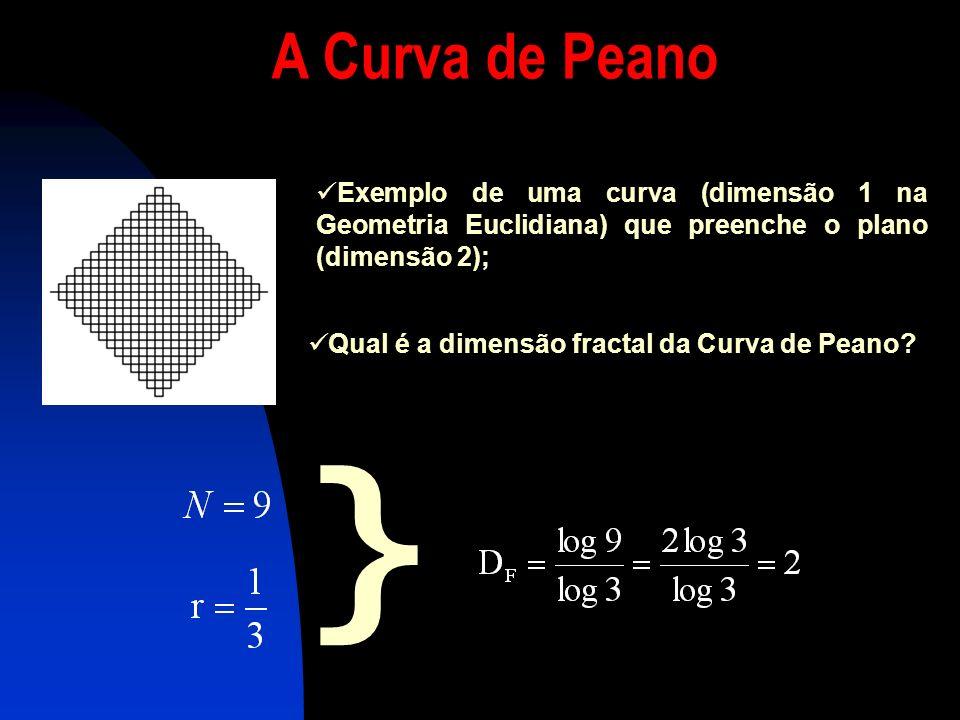 A Curva de Peano Exemplo de uma curva (dimensão 1 na Geometria Euclidiana) que preenche o plano (dimensão 2);