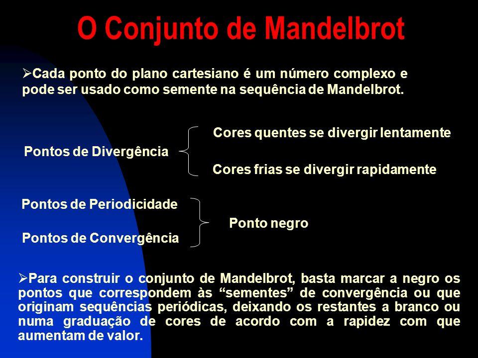 O Conjunto de Mandelbrot