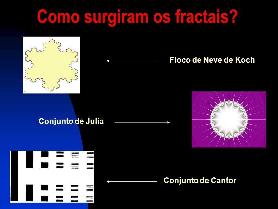 Como surgiram os fractais
