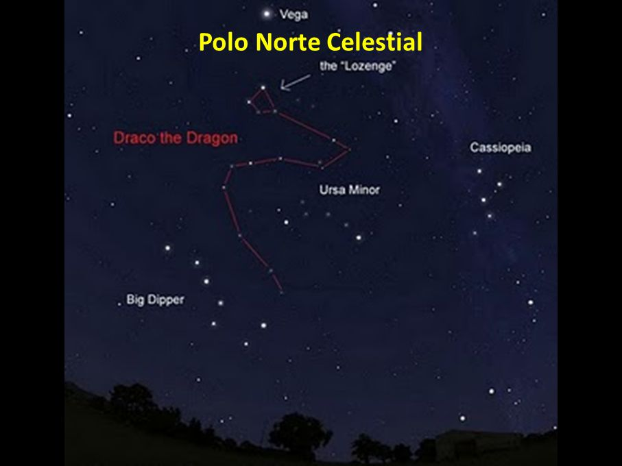 Polo Norte Celestial