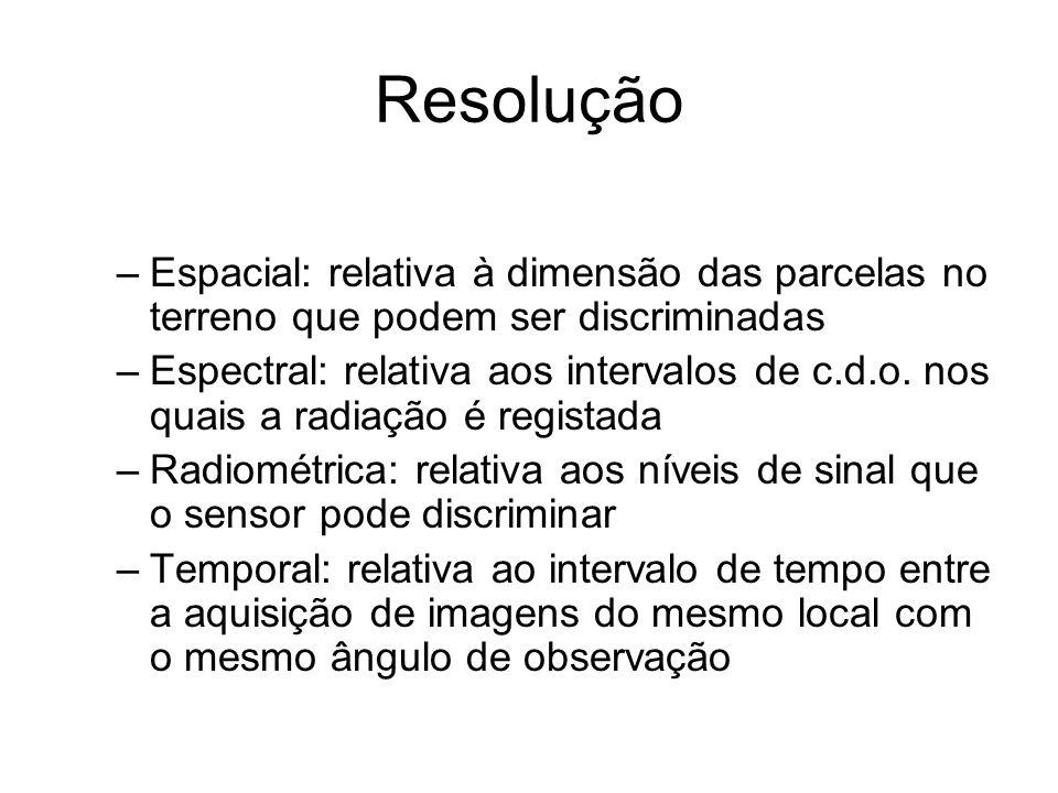 Resolução Espacial: relativa à dimensão das parcelas no terreno que podem ser discriminadas.