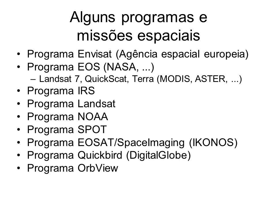 Alguns programas e missões espaciais